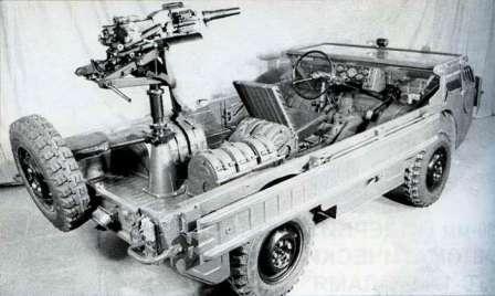 ЛуАЗ-967 - Транспортер переднего края. Машина огневой поддержки пехоты
