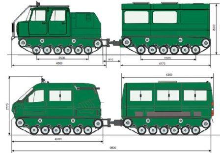 Тактико-технические характеристики вездеходов-снегоболотоходов ГАЗ, ГАЗ-34091″БОБР», ГАЗ-34039 «Ирбис», двухзвенных ГАЗ-3351, ГАЗ-3344