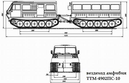 Тактико-технические характеристики вездеходов-снегоболотоходов-амфибий ТТМ-4902ПС-10
