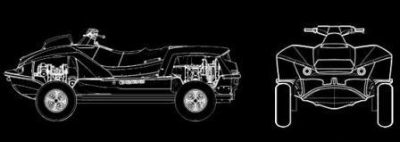 Тактико-технические характеристики Quadski и Quadski XL GIBBS SPORTS AMPHIBIANS